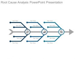 Root Cause Analysis Powerpoint Presentation