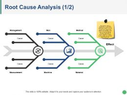 Root Cause Analysis Powerpoint Slide Backgrounds