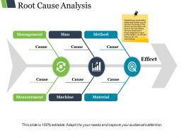 Root Cause Analysis Powerpoint Slide Clipart