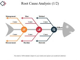 Root Cause Analysis Powerpoint Slide Deck Samples