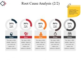 Root Cause Analysis Powerpoint Slide Deck Template
