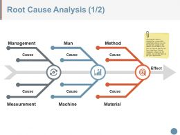 Root Cause Analysis Powerpoint Slide Information