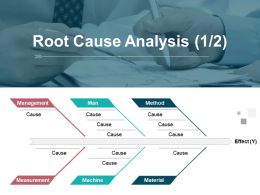 Root Cause Analysis Powerpoint Topics