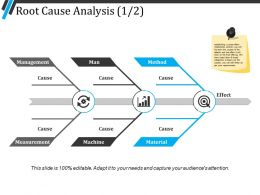 Root Cause Analysis Ppt Slide Themes