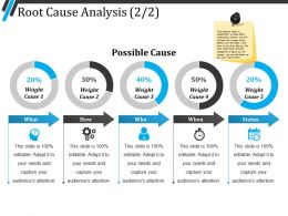 Root Cause Analysis Ppt Summary