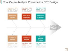 Root Cause Analysis Presentation Ppt Design