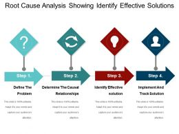 root_cause_analysis_showing_identify_effective_solutions_Slide01