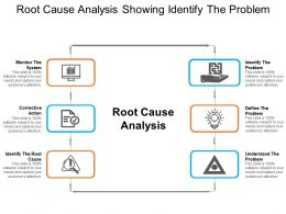 Root Cause Analysis Showing Identify The Problem
