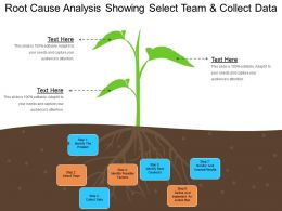 Root Cause Analysis Showing Select Team And Collect Data