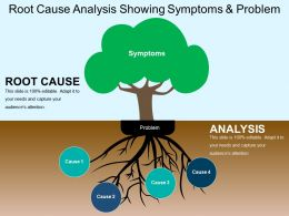 root_cause_analysis_showing_symptoms_and_problem_Slide01