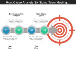 Root Cause Analysis Six Sigma Team Meeting Agenda Quality Planning Cpb