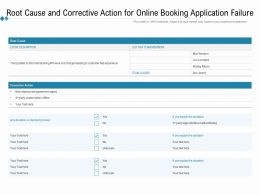 Root Cause And Corrective Action For Online Booking Application Failure