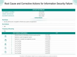 Root Cause And Corrective Actions For Information Security Failure
