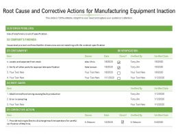 Root Cause And Corrective Actions For Manufacturing Equipment Inaction
