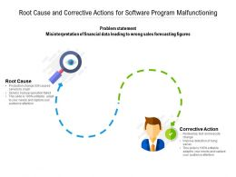 Root Cause And Corrective Actions For Software Program Malfunctioning