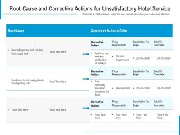 Root Cause And Corrective Actions For Unsatisfactory Hotel Service