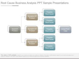 Root Cause Business Analysis Ppt Sample Presentations