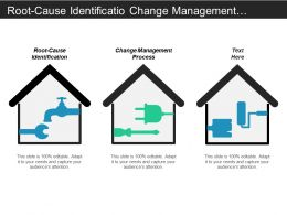 Root Cause Identification Change Management Process Commit Methodology Cpb