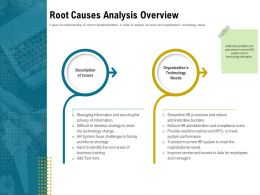 Root Causes Analysis Overview Meet Ppt Powerpoint Slides Download