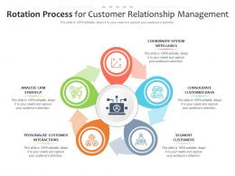 Rotation Process For Customer Relationship Management