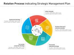 Rotation Process Indicating Strategic Management Plan