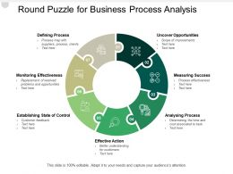 Round Puzzle For Business Process Analysis