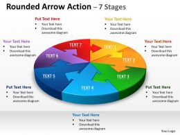 Rounded Arrow diagram Action 7 Stages 9