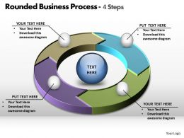rounded business process surrounding a circle 4 steps powerpoint diagram templates graphics 712