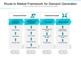 Route To Market Framework For Demand Generation