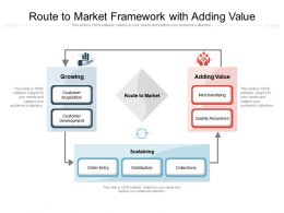 Route To Market Framework With Adding Value