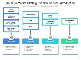 Route To Market Strategy For New Service Introduction