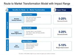 Route To Market Transformation Model With Impact Range