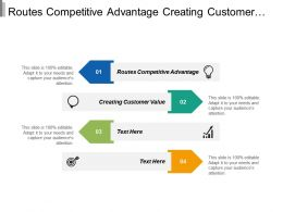 Routes Competitive Advantage Creating Customer Value Balance Scorecard