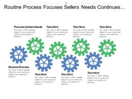 Routine Process Focuses Sellers Needs Continues After Sales Features Functions