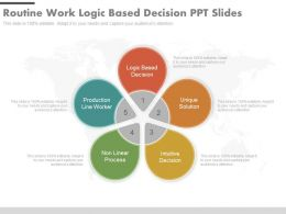 Routine Work Logic Based Decision Ppt Slides