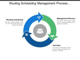 Routing Scheduling Management Process Organizational Management Content Management