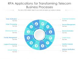 RPA Applications For Transforming Telecom Business Processes