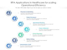 RPA Applications In Healthcare For Scaling Operational Efficiency