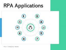 RPA Applications Management Analysis Financial Settlement Business