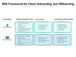 RPA Framework For Client Onboarding And Offboarding