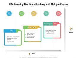 RPA Learning Five Years Roadmap With Multiple Phases