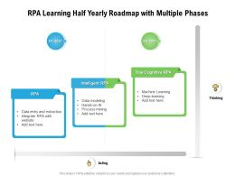 RPA Learning Half Yearly Roadmap With Multiple Phases