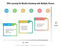 RPA Learning Six Months Roadmap With Multiple Phases