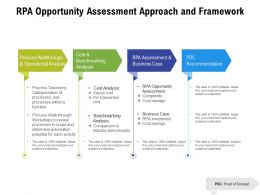 RPA Opportunity Assessment Approach And Framework