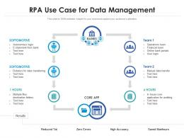 RPA Use Case For Data Management