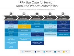 RPA Use Case For Human Resource Process Automation