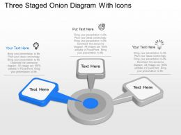 Rs Three Staged Onion Diagram With Icons Powerpoint Template