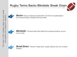 Rugby Terms Backs Blindside Break Down