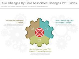 Rule Changes By Card Associated Changes Ppt Slides