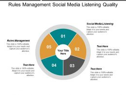 Rules Management Social Media Listening Quality Assurance Quality Control Cpb